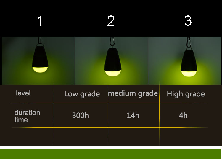 mosquito repellent light camping tent detail (9)